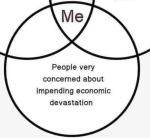 COVID-19 Venn Diagram